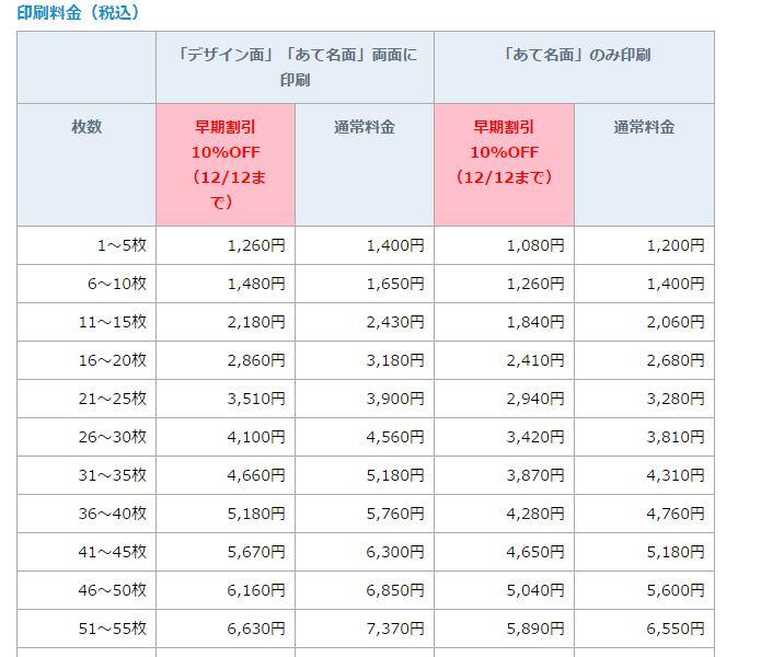 460-nenga-price1%e3%82%ad%e3%83%a3%e3%83%97%e3%83%81%e3%83%a3