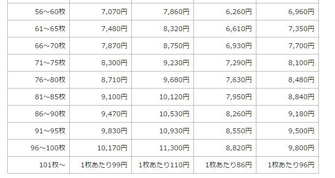 460-nenga-price2%e3%82%ad%e3%83%a3%e3%83%97%e3%83%81%e3%83%a3